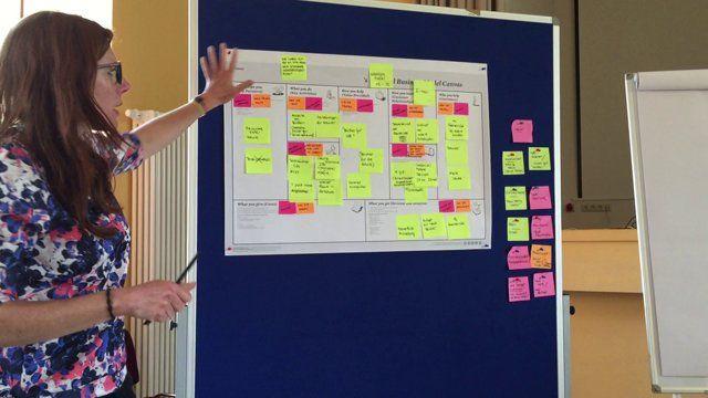 Mercedes Hoss fasst die aktuelle Situation der Bibliothek mit Hilfe des Business Models zusammen.