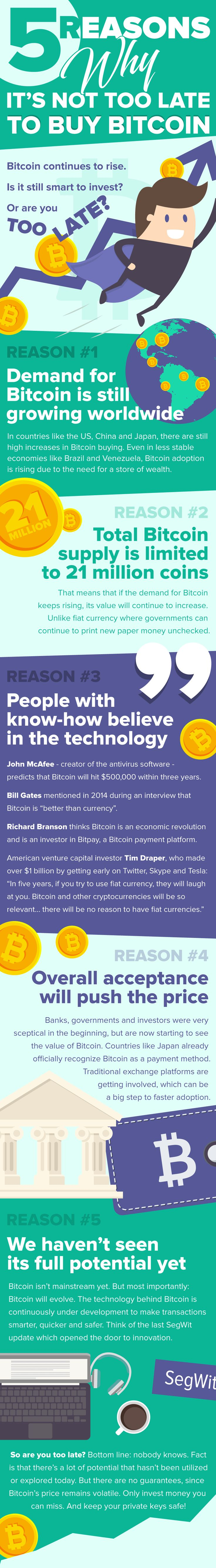 16 best Economy - uCollect Infographics images on Pinterest   Info ...