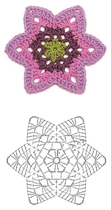 Crochet star                                                                                                                                                                                 Plus