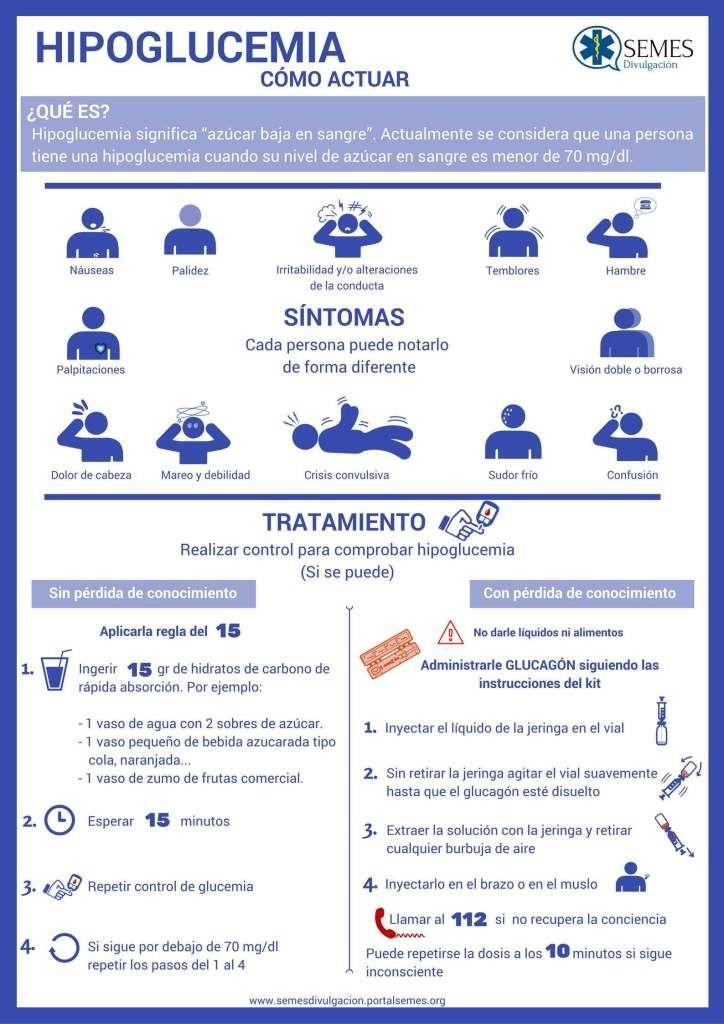 intervenciones de enfermería para diabetes tipo 1