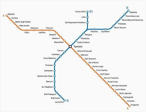 Metro, kort, rom