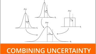 Learn How to Combine Measurement Uncertainty
