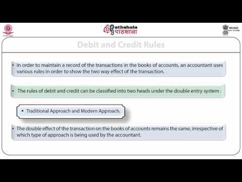NRK ACADEMY: ACCOUNTING AND FINANCIAL ANALYSIS- DOUBLE ENTRY SY...