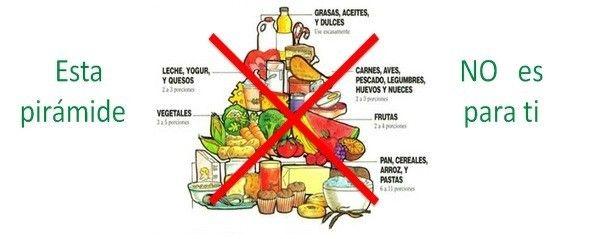 Por qué las recomendaciones nutricionales son erróneas basadas en la pirámide alimenticia vigente. Un pirámide nutricional desactualizada