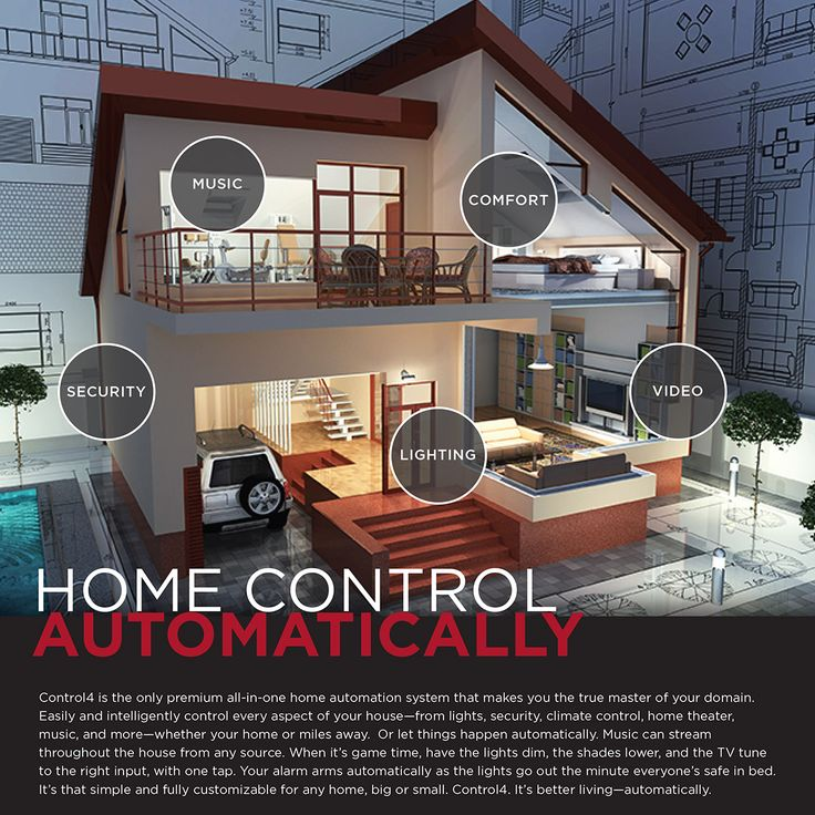 From Lights To Security Climate AV And Everything In Between Allows You Intelligently Manage Your Home Whether Are On The Couch Or Thousands Of