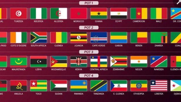 نتائج قرعة دور المجموعات كأس العالم قطر 2022 في منطقة أفريقيا جميع المنتخبات العربية شوف 360 الإخبارية Cape Verde Rwanda Angola
