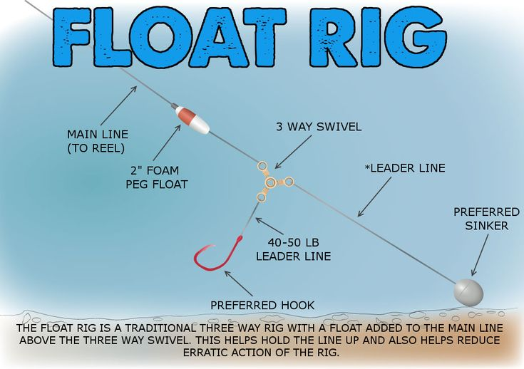Float rig fishing hunting shooting catfish rigs camping fishing