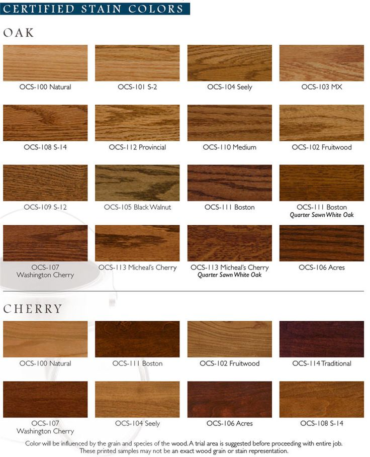 best  about Kitchen! on Pinterest  Stains Floors and