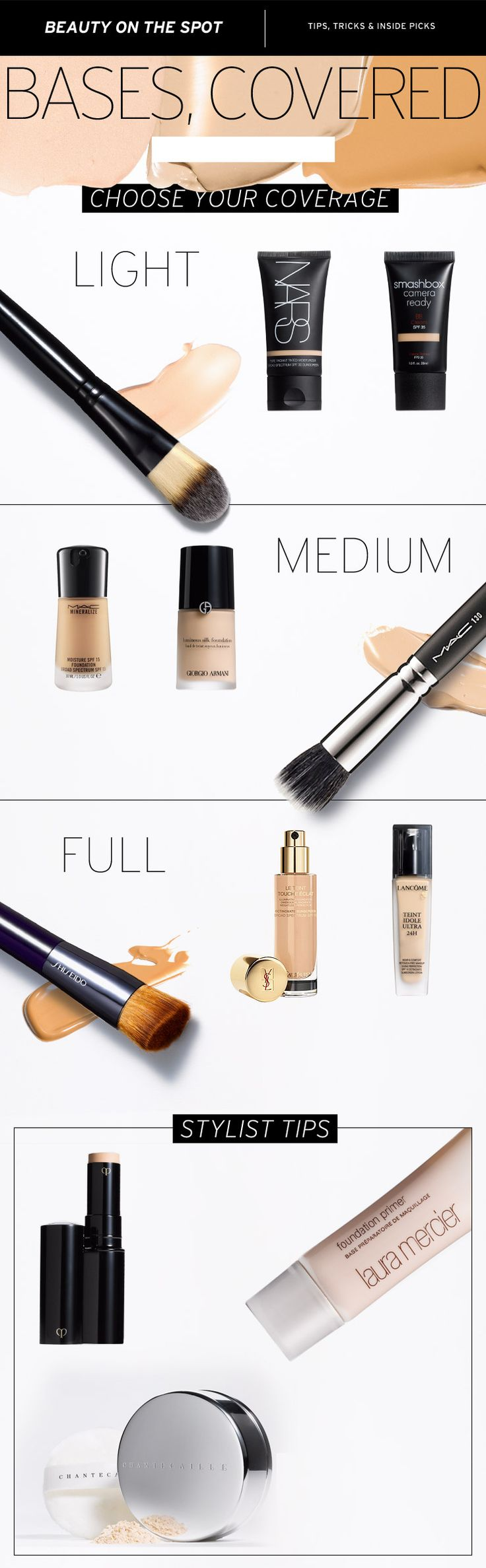 How to pick the right foundation: Light, medium and full coverage tips.