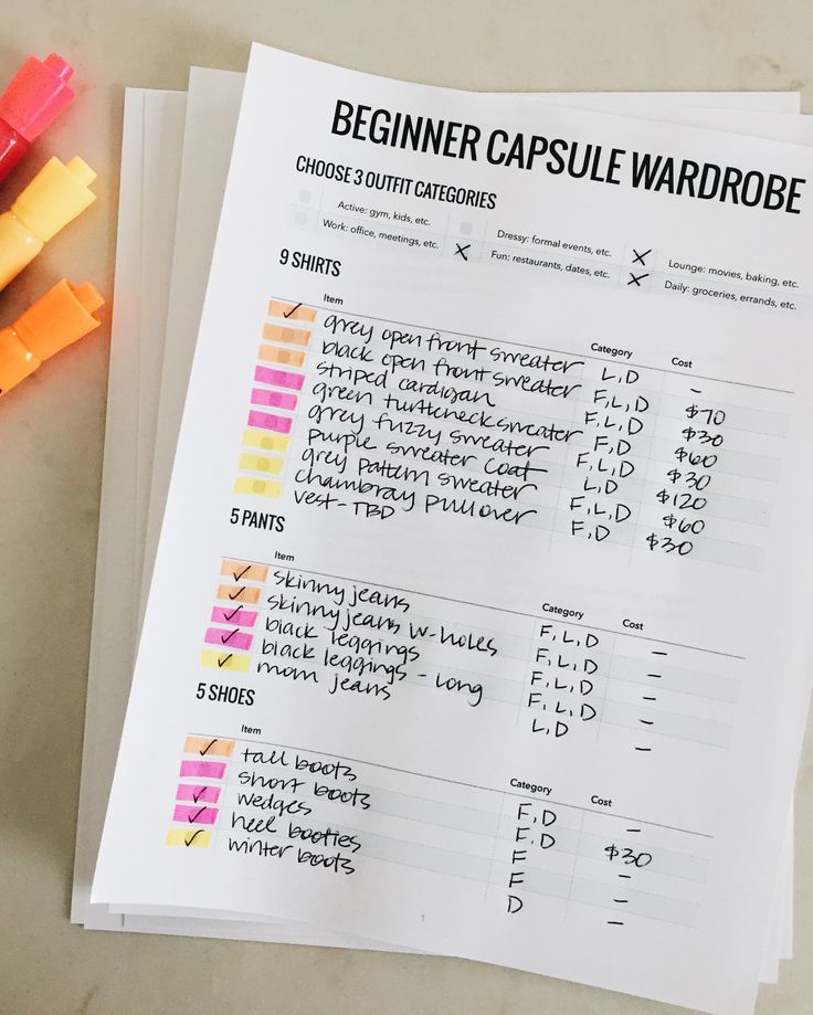 How to start a capsule wardrobe - a guide for beginners. Includes a free printable planning guide. Stress-free fashion!
