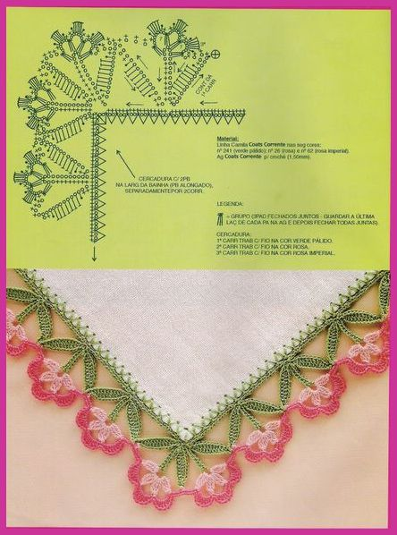 Crochet edge - oh! Gorgeous! :)
