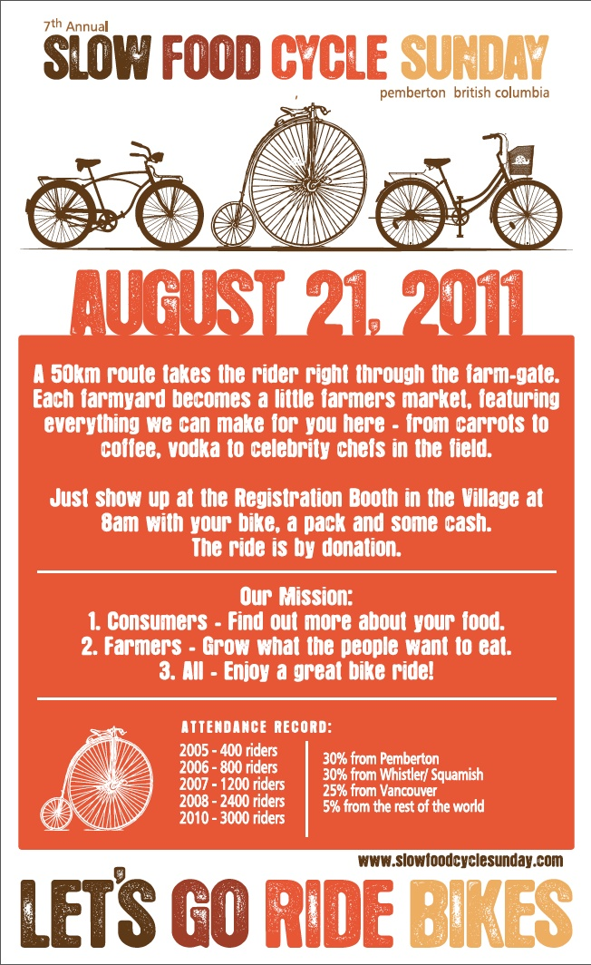 Slow Food Cycle Sunday Poster Slow Food Celebrity Chefs Food