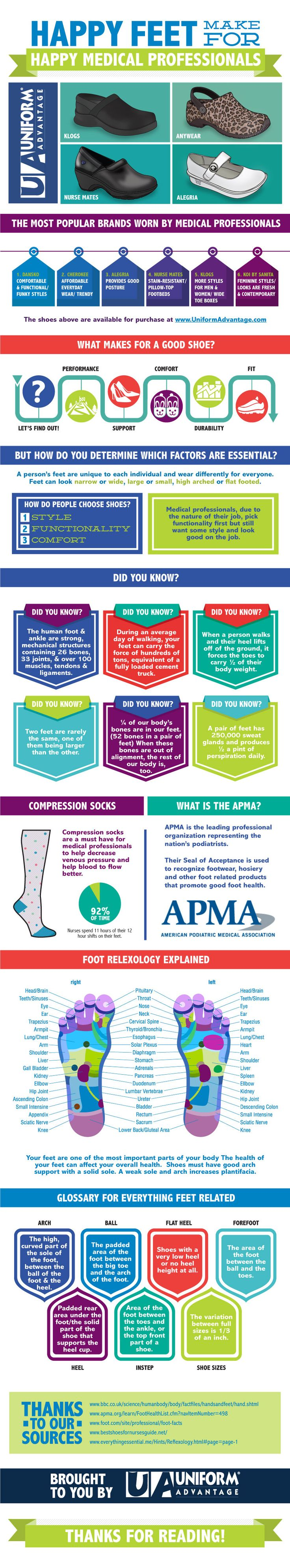 Happy Feet Make For Happy Medical Professionals #infographic #Health #Shoes…