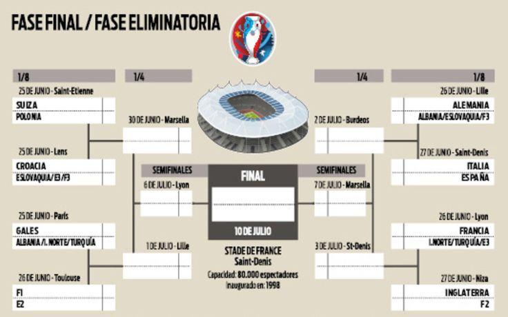 Italia-España, bomba en los octavos de final de la Eurocopa de Francia