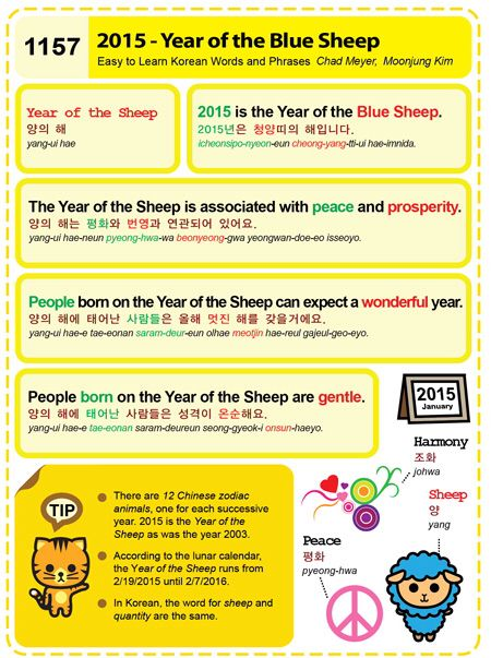 1157 2015 - Year of the Blue Sheep