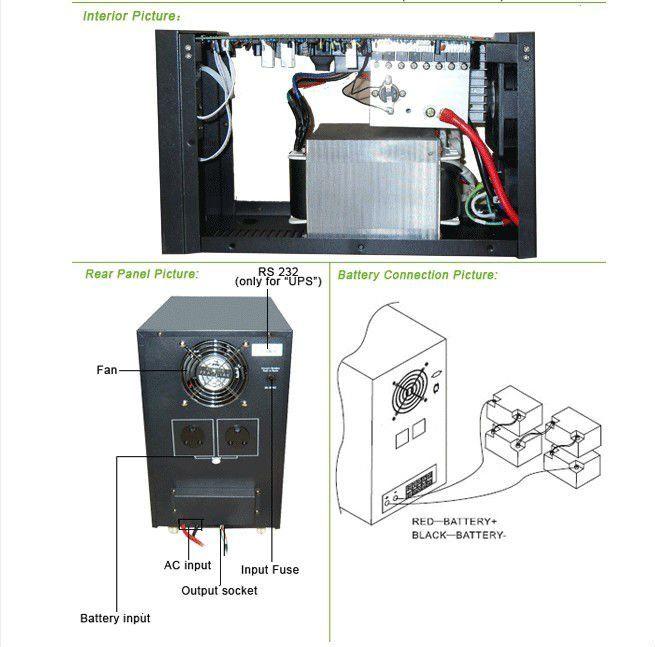 off Grid Inverter 5000w Home Inverter/5000w Home Ups/5000w Power Inverter - Buy Off Grid Inverter 5000w,5000w Home Inverter,5000w Power Inverter Product on Alibaba.com