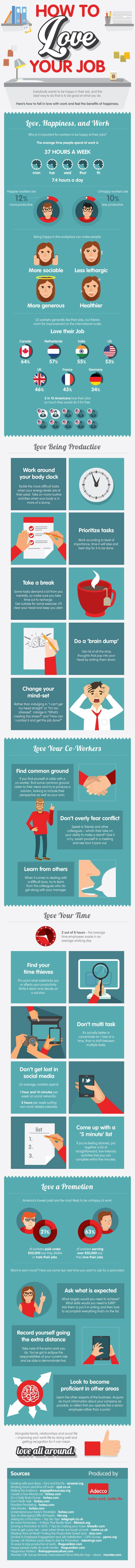 Find a job your love and never work a day in your life! Here's how to be happier at work and enjoy what you do.