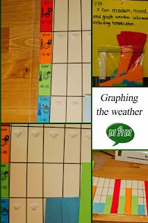 Circle time: calendar and weather
