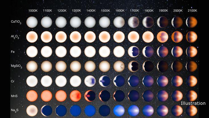 """Esta ilustración representa como vería los jupíteres calientes de diferentes temperaturas y nubes con distintas composiciones una persona que volara sobre la cara diurna de estos planetas en una nave espacial, en base a modelos por computadora. Crédito: NASA/JPL-Caltech/University of Arizona/V. Parmentier. La previsión meteorológica para planetas lejanos abrasadores llamados """"jupíteres calientes"""" podría ser más o menos así: noches nubladas y días soleados, con máximas de unos 1300 ºC."""
