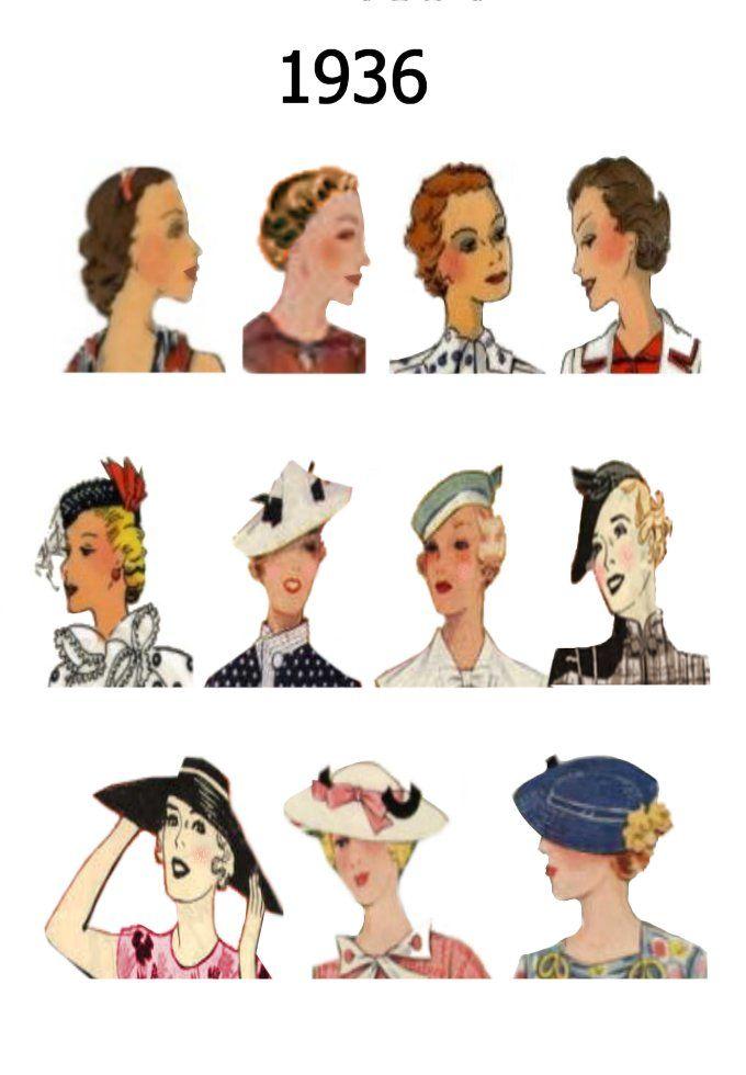 Enjoyable 1000 Ideas About Hat Hairstyles On Pinterest Medium Curls Short Hairstyles Gunalazisus