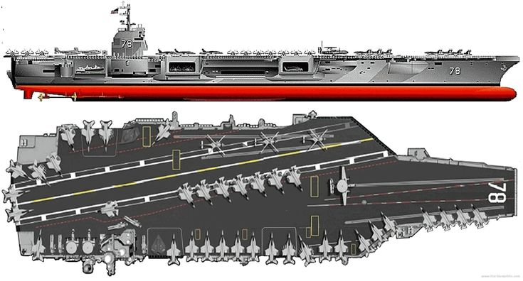Gerald R. Ford Aircraft Carrier | uss-cvn-78-gerald-r-ford-aircraft-carrier.png