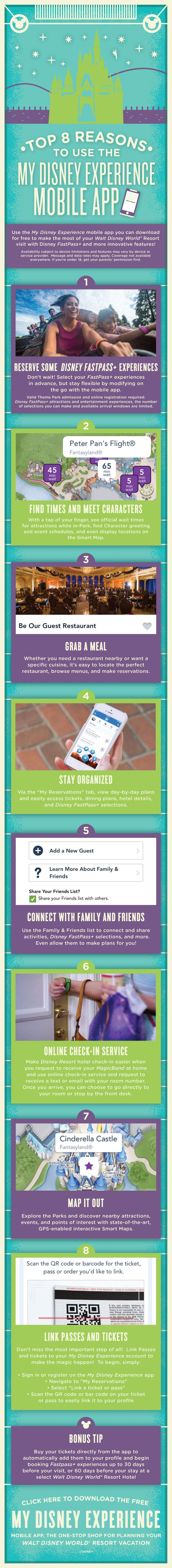 Make FastPass+ reservations, buy tickets, & plan your Walt Disney World family vacation on the go with the My Disney Experience app! Filled with handy features, our mobile app lets you view and update your plans, make dining reservations, search maps of all 4 theme parks, get real-time attraction wait times and more.
