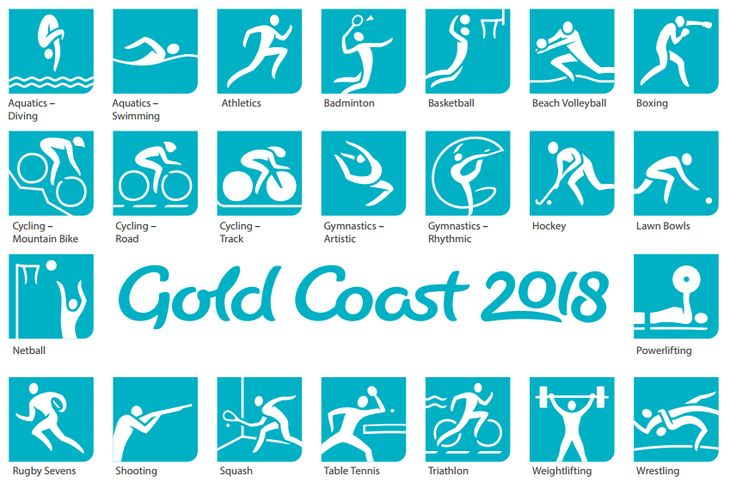 Gold Coast 2018 has unveiled its sport pictograms ahead of the next edition of the Commonwealth Games in Australia ©Getty Images