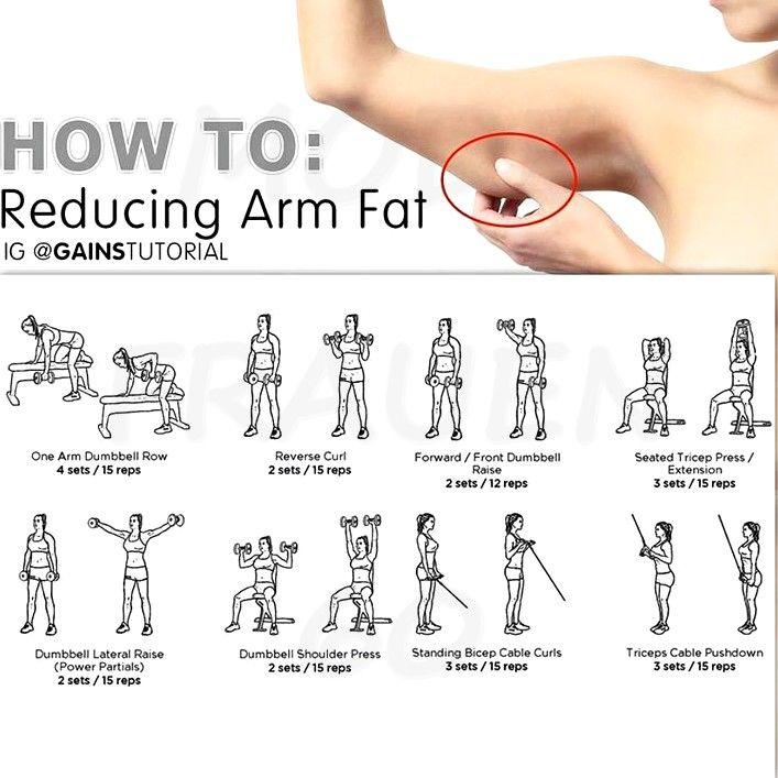 Ich Kann Also Winken Ohne Dass Meine Arme Wackeln Mode Frauen 60 Armfett Arm Fett Ubungen Fitness Ubungen Arme