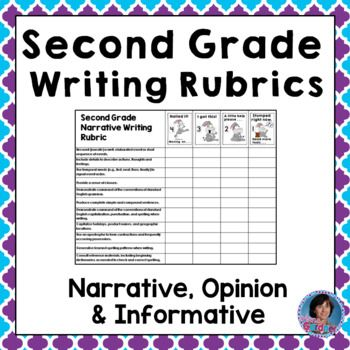second grade writing rubric 2nd grade paragraph writing rubric this paragraph writing rubric is designed around the second grade common core standards we have also included a writing prompt to use as an assessment.