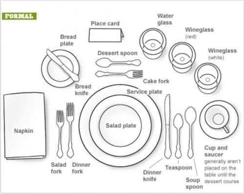 Formal Dining Setting