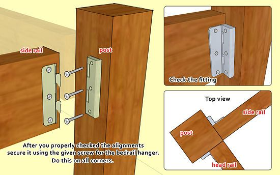 How To Build A Bed Frame With Headboard - WoodWorking Projects & Plans