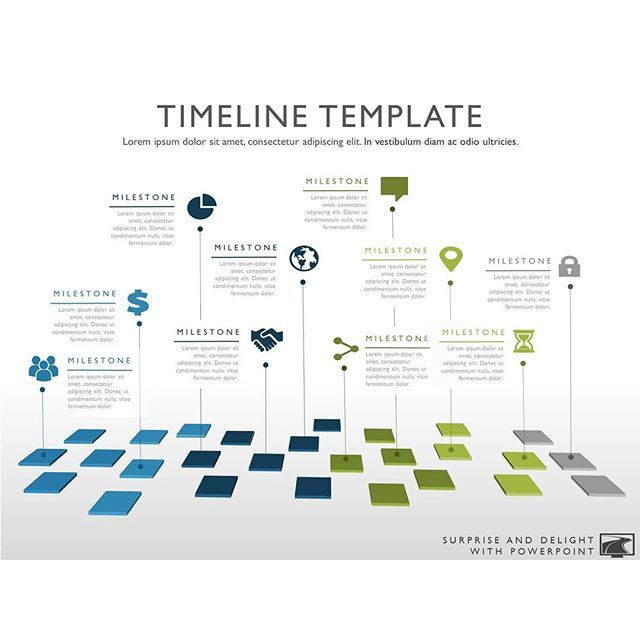 """timeline - """"stepping stones"""""""