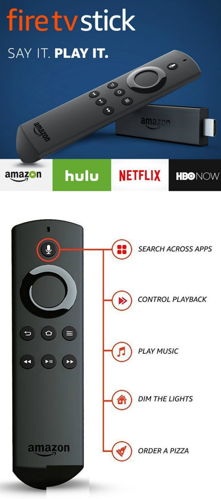 remote control for shaw how to find tv channels
