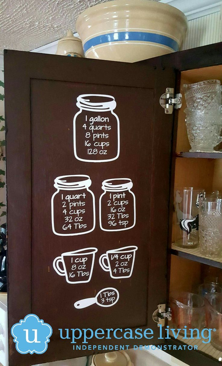 would be cute inside the cabinet I store measure bowls etc