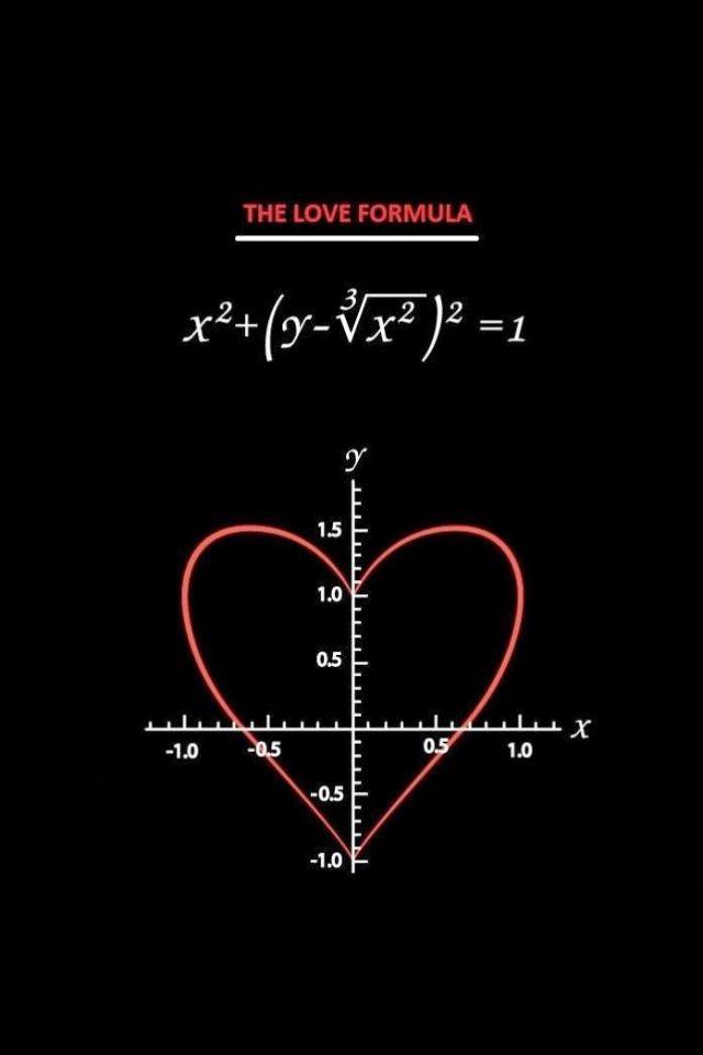 Une illustration de votre amour toute à propos si vous avec un ou une scientifique comme compagnon ou compagne de vie!