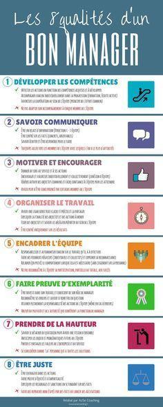 Les 8 qualités d'un bon manager
