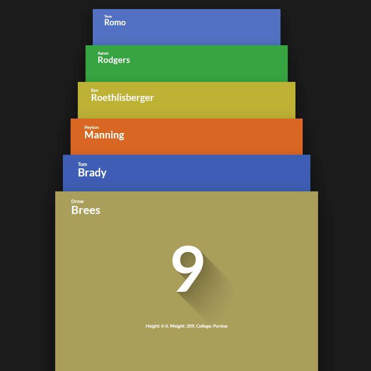 67 best Web Design Tutorials images on Pinterest Design web - best of blueprint css menu