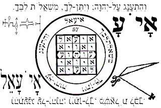 Elohim: אָיֹעָ ( Alef Yod Ain ) Angel nº 67 del 19 de febrero hasta el 23 de febrero