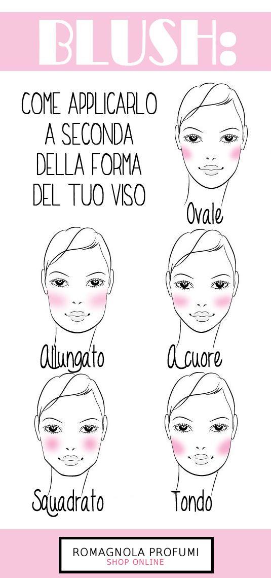 Come applicare il blush a seconda della forma del tuo viso! #beauty #howto #beautytips