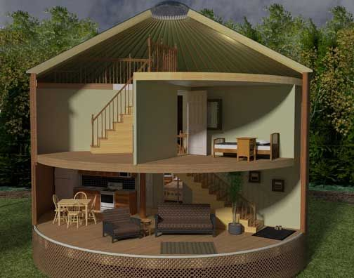 yurt homes | ... or spiral stairs to your second floor or loft in your cedar yurt