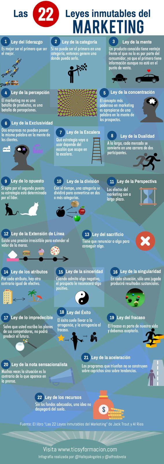 Las 22 Leyes inmutables del Marketing #Infografia #Infographic #Mercadotecnia