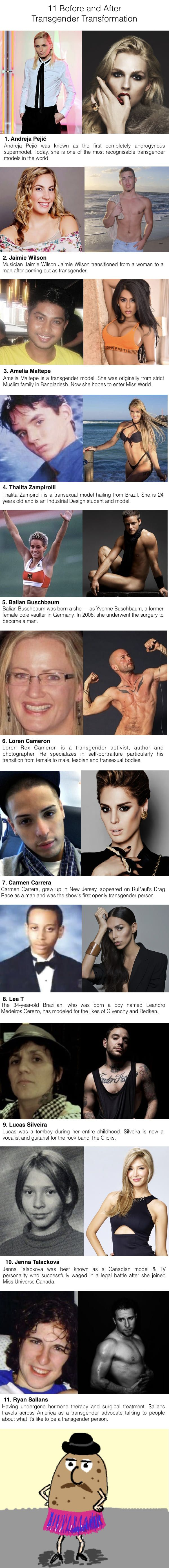 11 Before And After Transgender Transformations