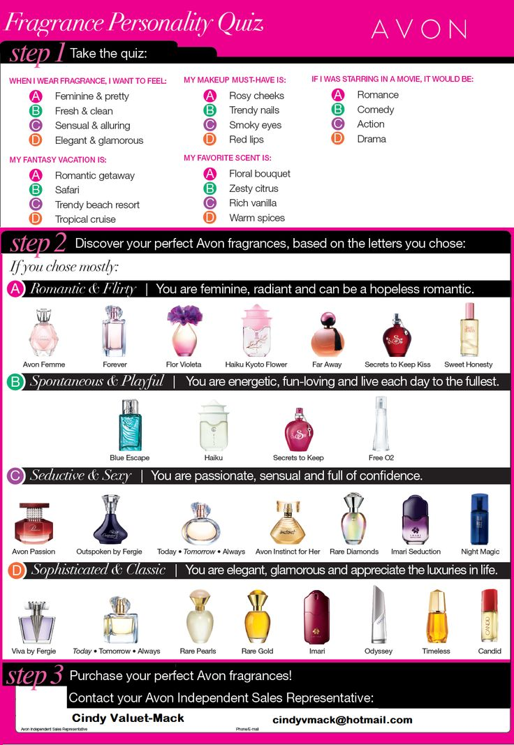 how to find the right perfume for your body chemistry