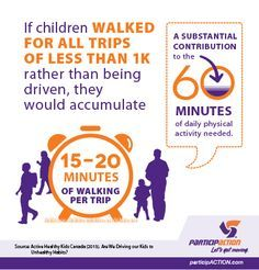 Image result for infographic physical activity teens australia