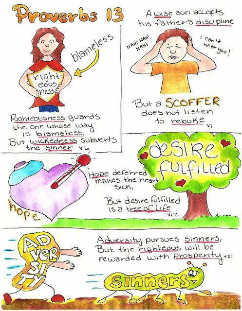 Doodle Through The Bible: Proverbs