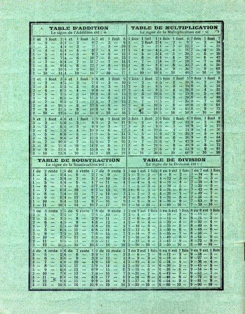 Les 25 meilleures id es de la cat gorie tables d 39 addition for Table de multiplication de 25