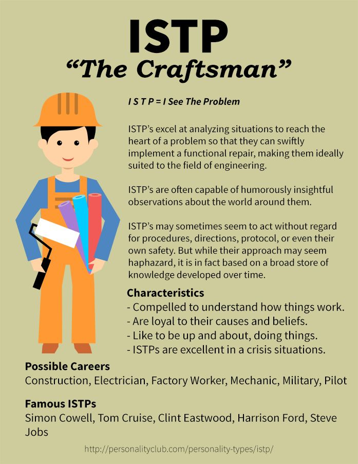 """ISFP Personality (""""The Adventurer"""")"""