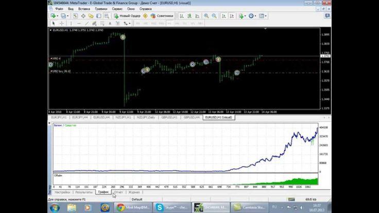 Программы для успешьной торговли на форекс прогноз форекс на 23.11.2012