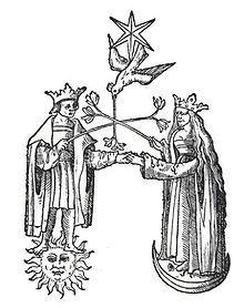 L'alchimie figure constamment l'inconscient collectif. Cette gravure du Rosaire des philosophes est, selon Jung, le symbole de la rencontre du conscient (le soleil, le masculin) avec l'inconscient (la lune, le féminin), sous l'égide de l'inconscient collectif (l'étoile), figuré par la colombe du saint-Esprit, symbole de la réunion des contraires[B 9].