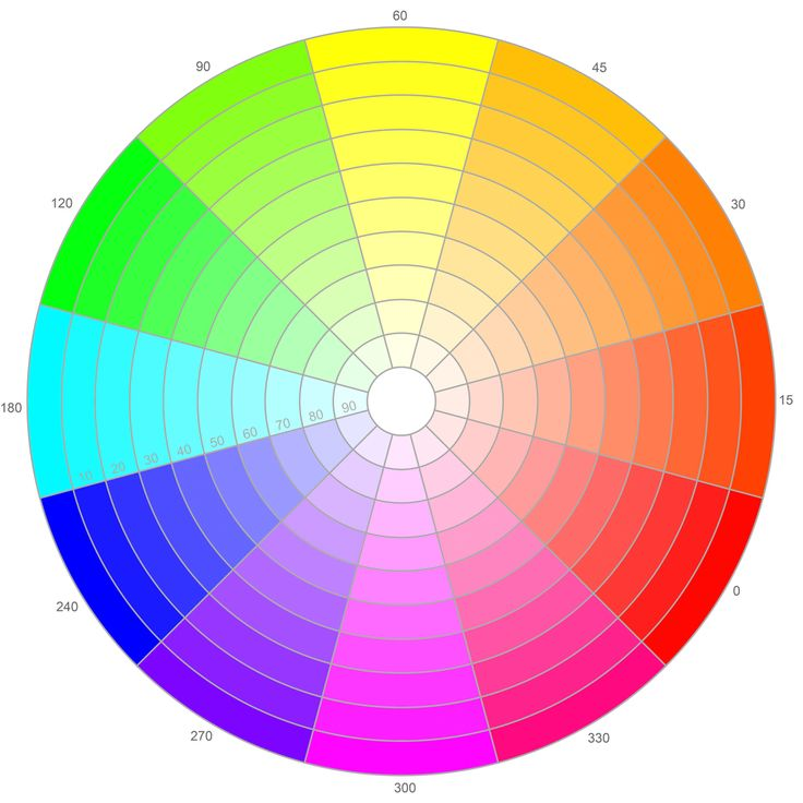 how to make magenta colour by mixing colours